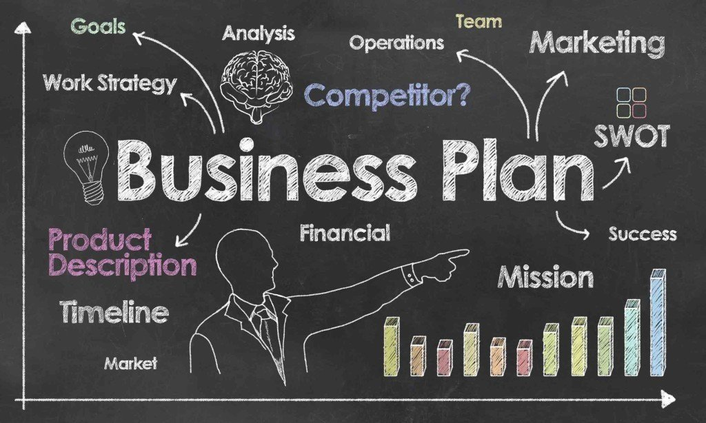 bussinesss plan This guide will show you how to prepare a high-quality business plan using a number of easy-to-follow steps, and includes a template business plan: https://b.