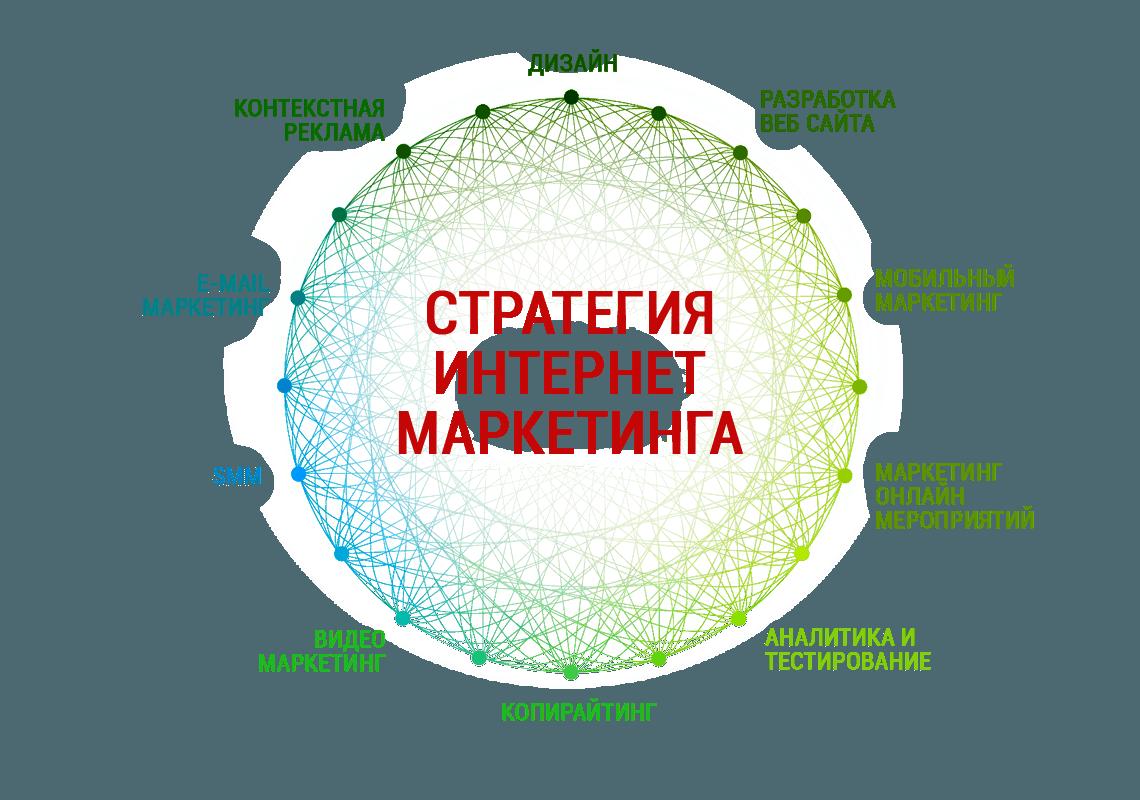 minet-onlayn-mobilniy