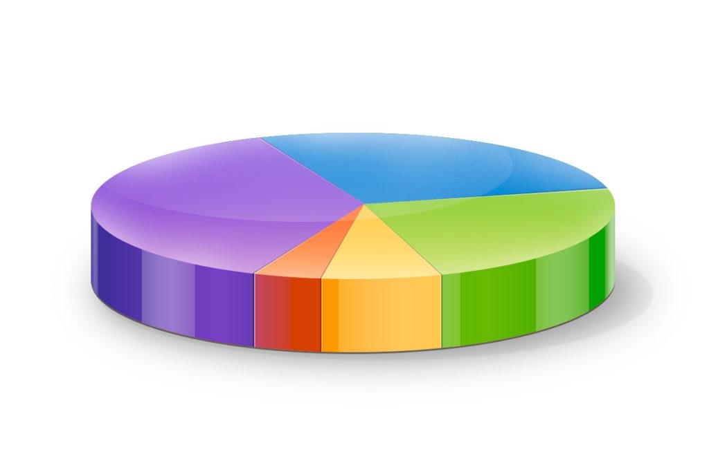 диаграммы для бизнес-плана